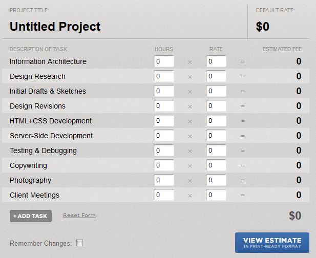 Cómo calcular un presupuesto de una página web