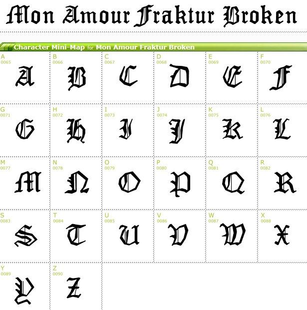 tipo de letra medieval