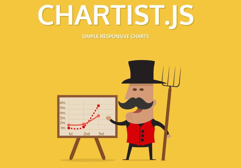 Los mejores plugins de jQuery para crear gráficos y diagramas