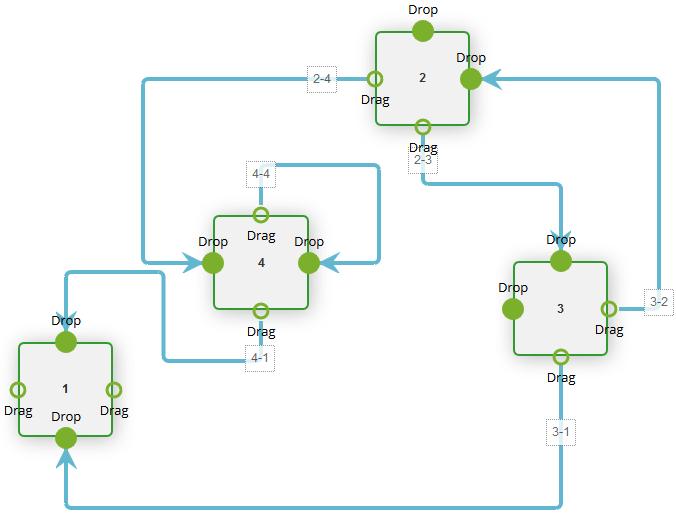 plugins-jquery-diagramas-graficos5