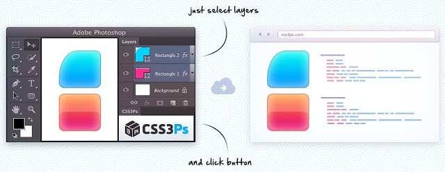 Transforma tus capas de Photoshop en CSS3