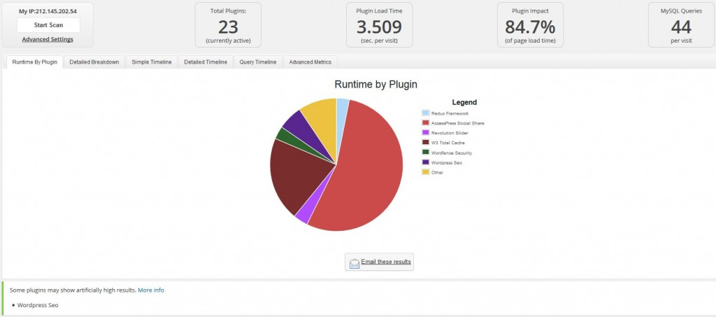 p3-profiler-plugin-wordpress